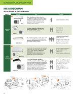 Ofertas de La Plataforma de la Construcción, Guía de Obra y Reforma