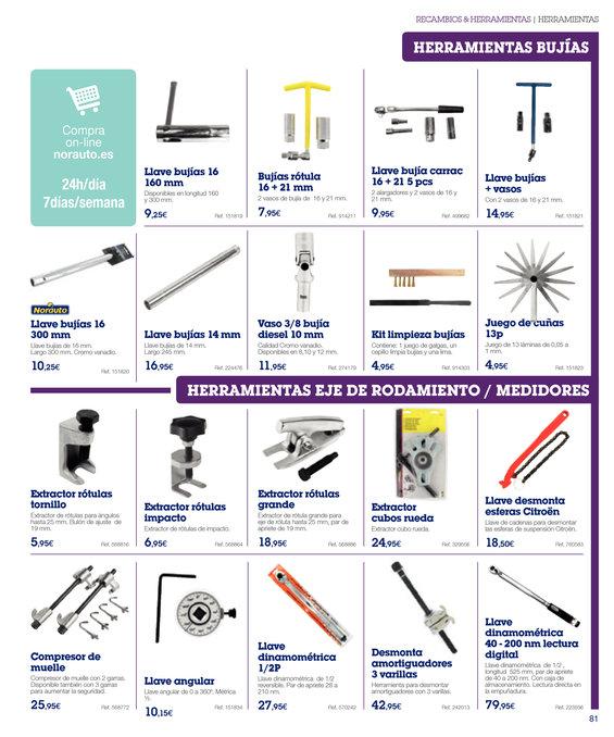 Ofertas de Norauto, Catálogo 2014