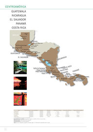 Centroamérica y Sudamérica