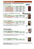 Ofertas de Conmasa, Biomassa 2013-14