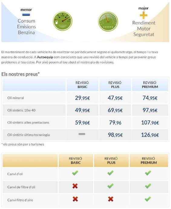 Ofertas de AutoEquip, new