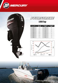 Fourstroke 150 hp