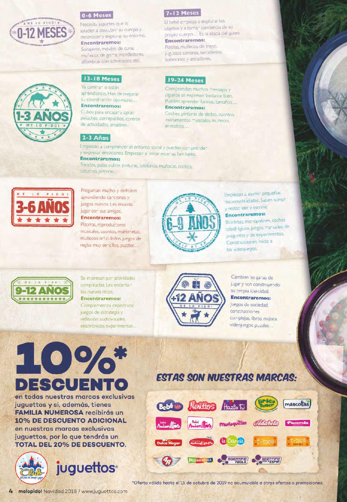 Comprar Ofertia Barato Juguetes Bilbao Interactivos En 76bYmIfvgy