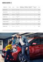 Ofertas de BMW, Neumáticos BMW